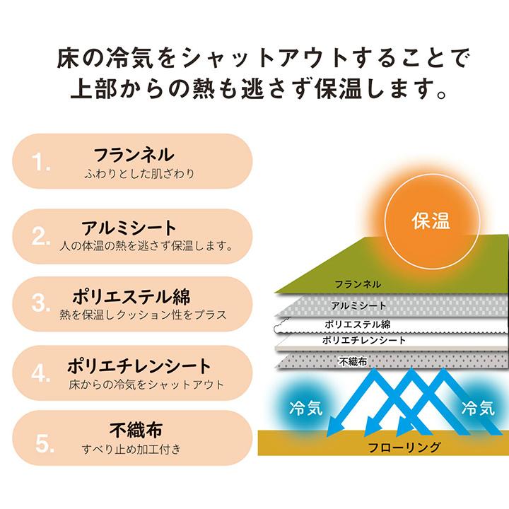 5層構造で床からの冷気をシャットアウト! フランネルキルトラグ 滑り止め加工 軽量 コンパクト収納